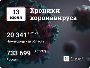 Хроники коронавируса: 13 июля, Нижний Новгород и мир