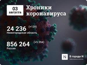 Хроники коронавируса: 3 августа, Нижний Новгород и мир