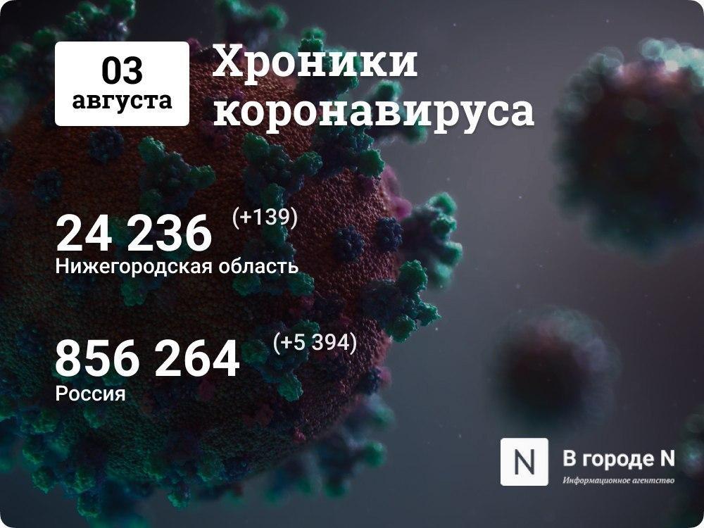 Хроники коронавируса: 3 августа, Нижний Новгород и мир - фото 1
